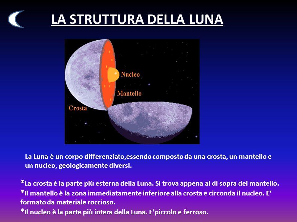 LA STRUTTURA DELLA LUNA La Luna è un corpo differenziato,essendo composto da una crosta, un mantello e un nucleo, geologicamente diversi. * La crosta