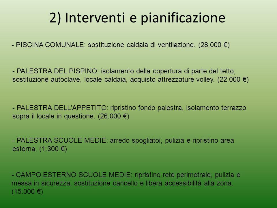 2) Interventi e pianificazione - PISCINA COMUNALE: sostituzione caldaia di ventilazione.