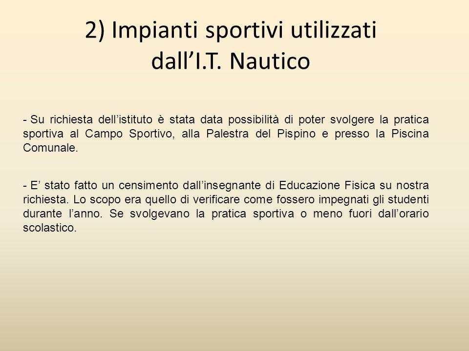 2) Impianti sportivi utilizzati dallI.T.
