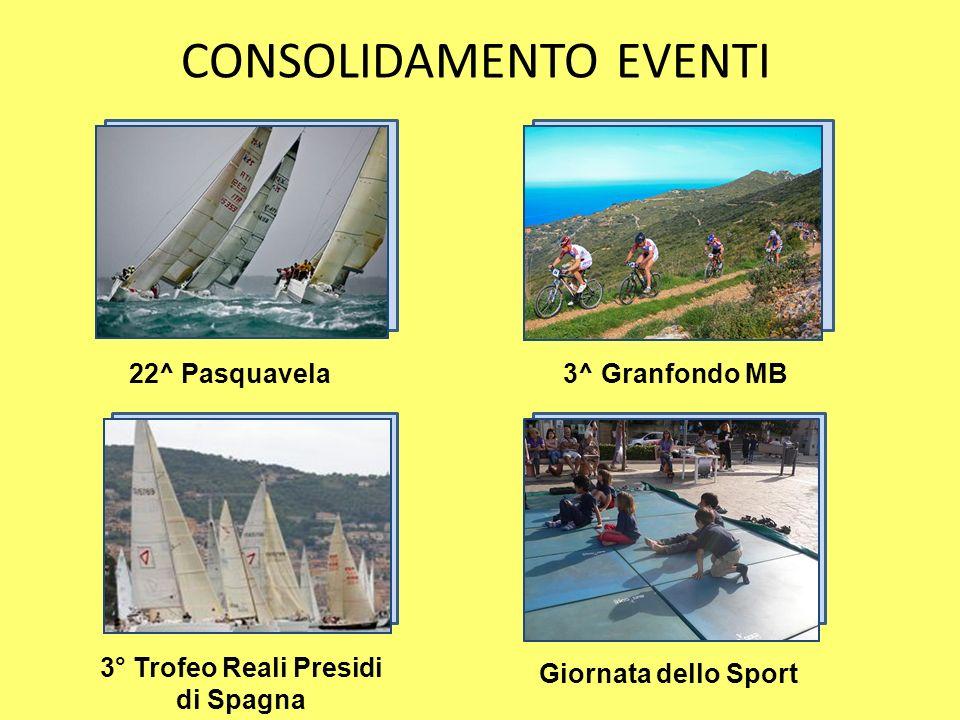 CONSOLIDAMENTO EVENTI 22^ Pasquavela3^ Granfondo MB 3° Trofeo Reali Presidi di Spagna Giornata dello Sport