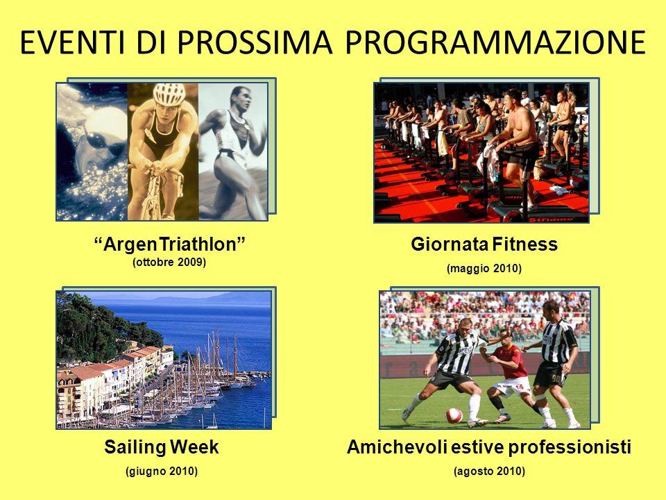EVENTI DI PROSSIMA PROGRAMMAZIONE ArgenTriathlon (ottobre 2009) Amichevoli estive professionisti (agosto 2010) Sailing Week (giugno 2010) Giornata Fitness (maggio 2010)