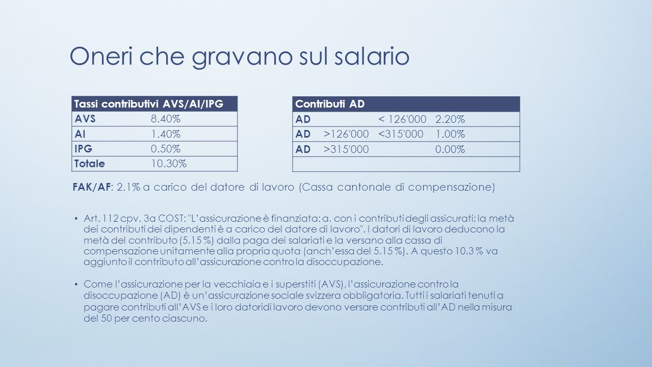 Oneri che gravano sul salario Tassi contributivi AVS/AI/IPG AVS 8.40% AI 1.40% IPG 0.50% Totale 10.30% Contributi AD AD < 126 0002.20% AD >126 000<315 0001.00% AD >315 000 0.00% Art.