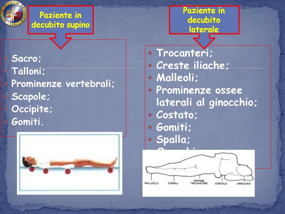 Dorso del piede; Ginocchia; Pube; Creste iliache; Sterno; Clavicole; Zigomi; Orecchio.