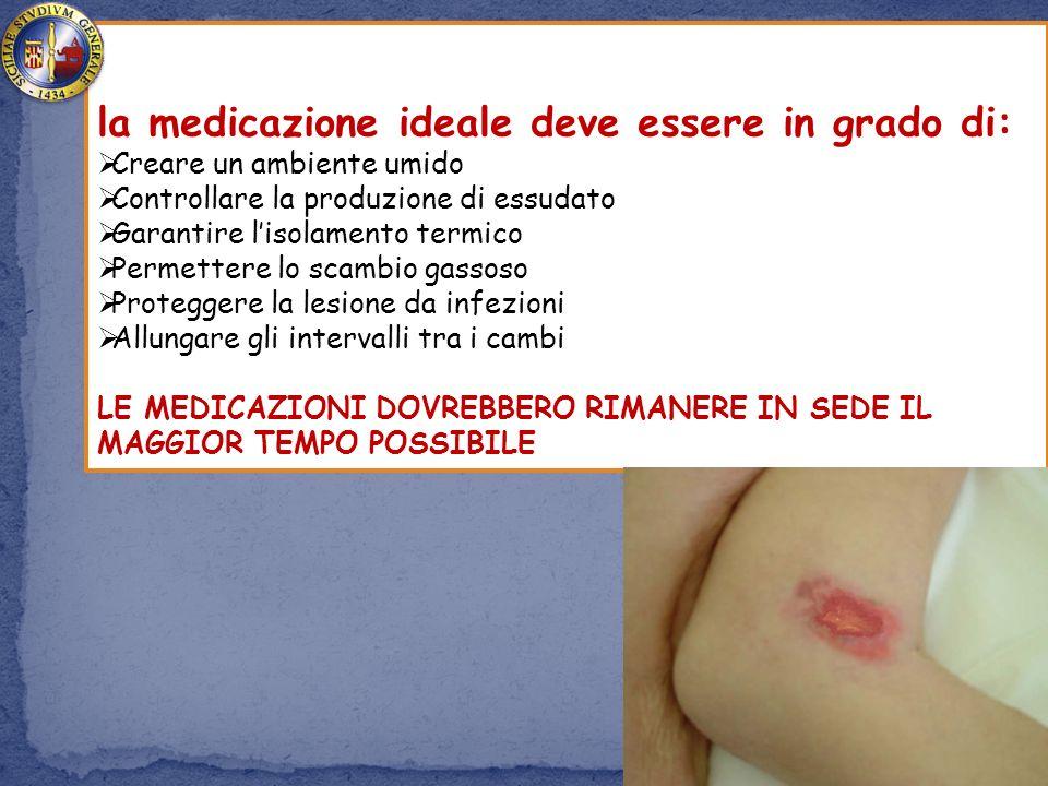 Ha la funzione di fissare la medicazione primaria applicata direttamente sulla lesione.