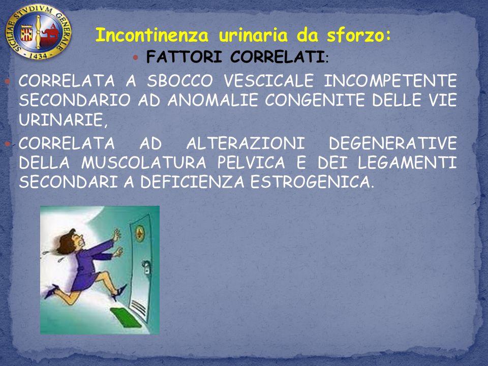 SITUAZIONI –PERSONALI ED AMBIENTALI- ELEVATA PRESSIONE INTRADDOMINALE E DEBOLEZZA DELLA MUSCOLATURA PELVICA SECONDARIA A:OBESITÀ,ATTIVITÀ SESSUALE, GRAVIDANZA,INADEGUATA IGIENE PERSONALE CORRELATA A DEBOLEZZA DELLA MUSCOLATURA PELVICA E DEI LEGAMENTI SECONDARIA A:RECENTE E RILEVANTE CALO PONDERALE,PARTO.