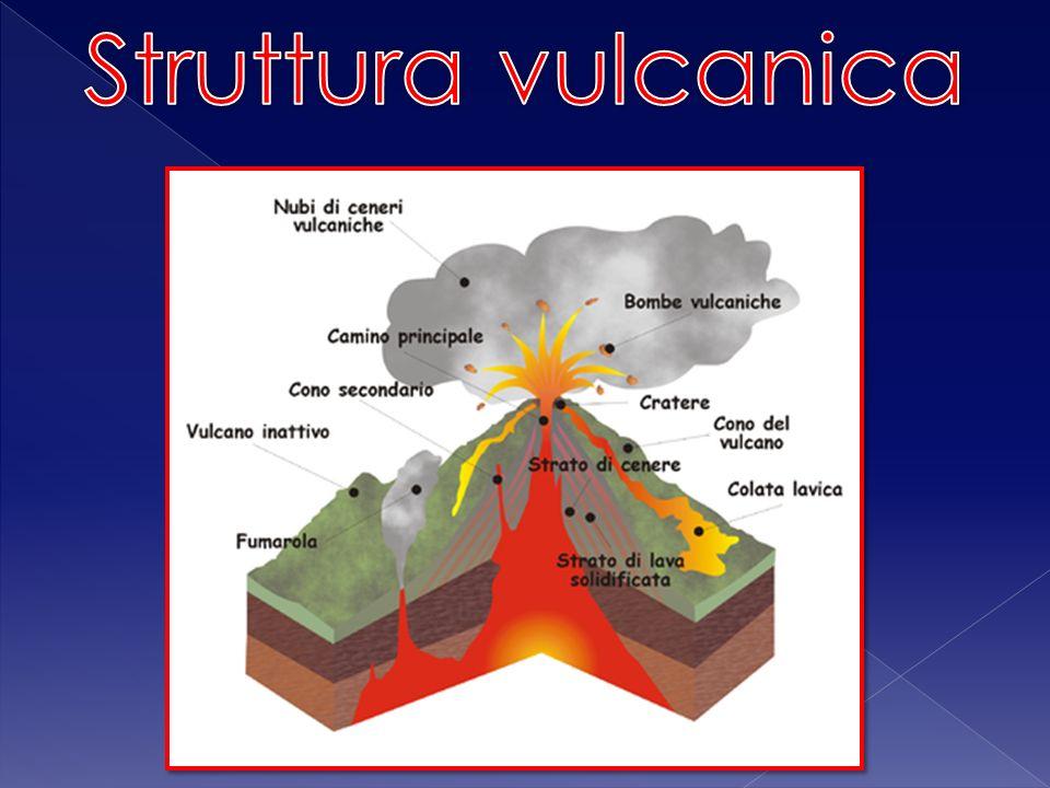 Sono un tipo de montagna. Si generano all interno della massa terrestre per la risalita di magma.