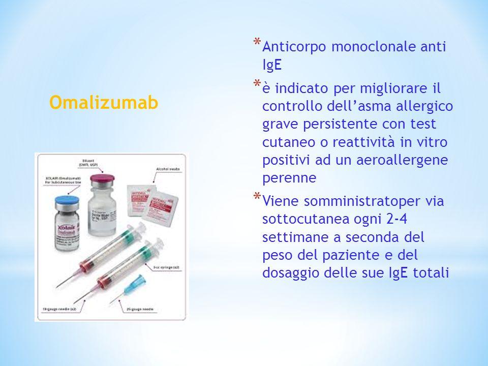 Omalizumab * Anticorpo monoclonale anti IgE * è indicato per migliorare il controllo dellasma allergico grave persistente con test cutaneo o reattivit
