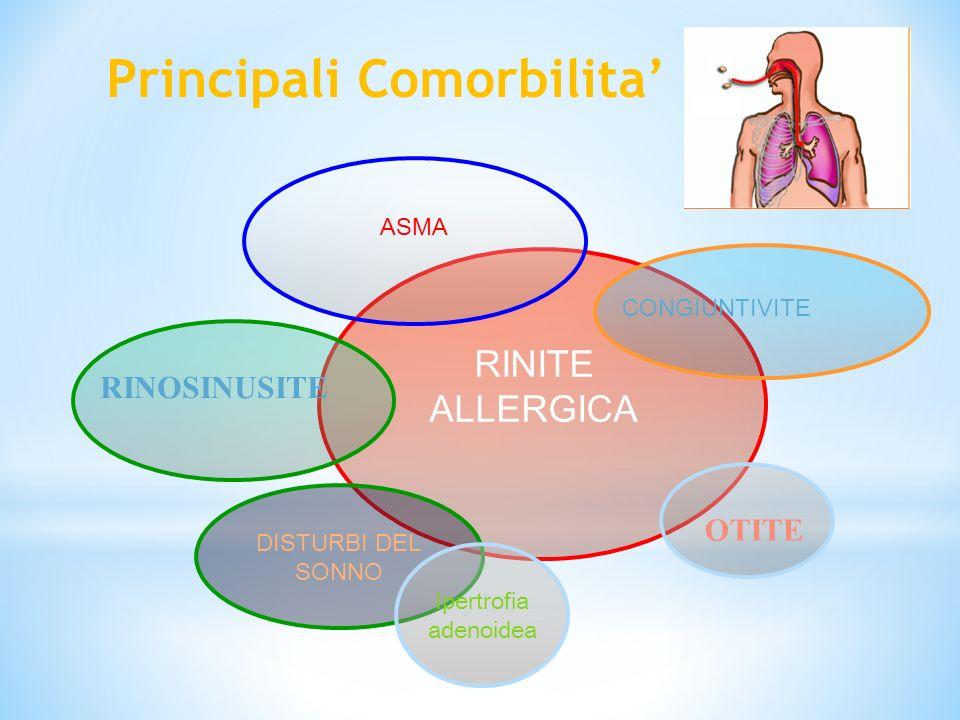 RINITE ALLERGICA ASMA CONGIUNTIVITE RINOSINUSITE DISTURBI DEL SONNO Ipertrofia adenoidea OTITE Principali Comorbilita