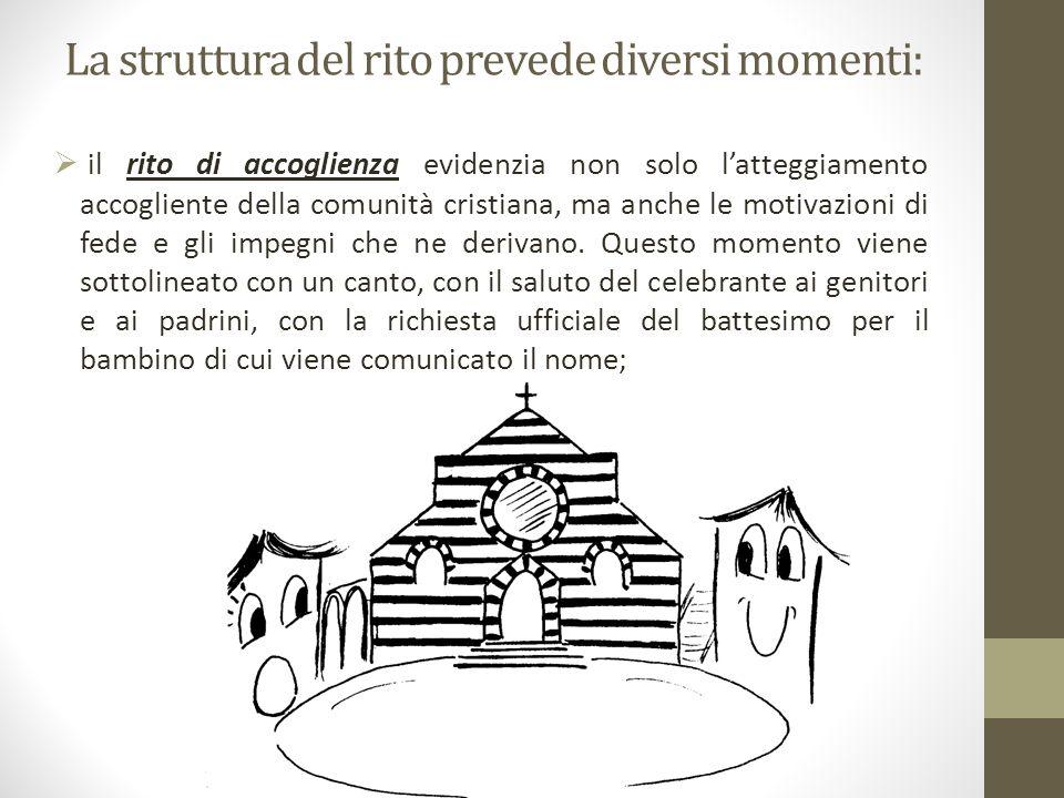 La struttura del rito prevede diversi momenti: il rito di accoglienza evidenzia non solo latteggiamento accogliente della comunità cristiana, ma anche