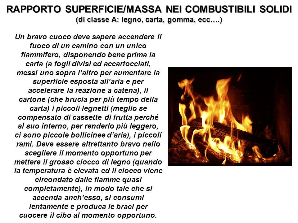 Un bravo cuoco deve sapere accendere il fuoco di un camino con un unico fiammifero, disponendo bene prima la carta (a fogli divisi ed accartocciati, m