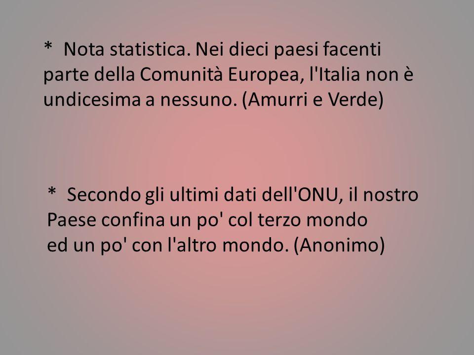 * Nota statistica.