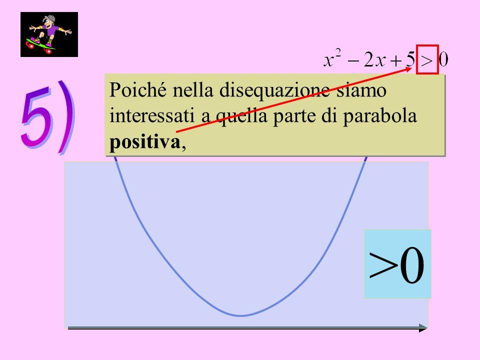 Poiché nella disequazione siamo interessati a quella parte di parabola positiva, Poiché nella disequazione siamo interessati a quella parte di parabola positiva, >0