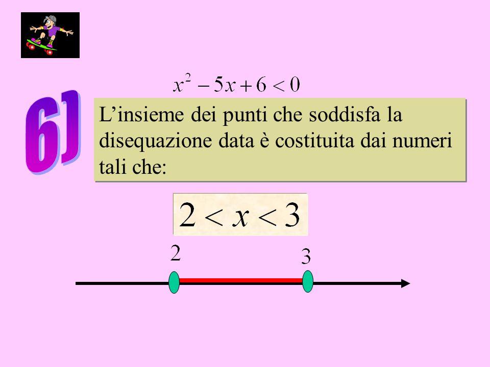 Linsieme dei punti che soddisfa la disequazione data è costituita dai numeri tali che: Linsieme dei punti che soddisfa la disequazione data è costituita dai numeri tali che:
