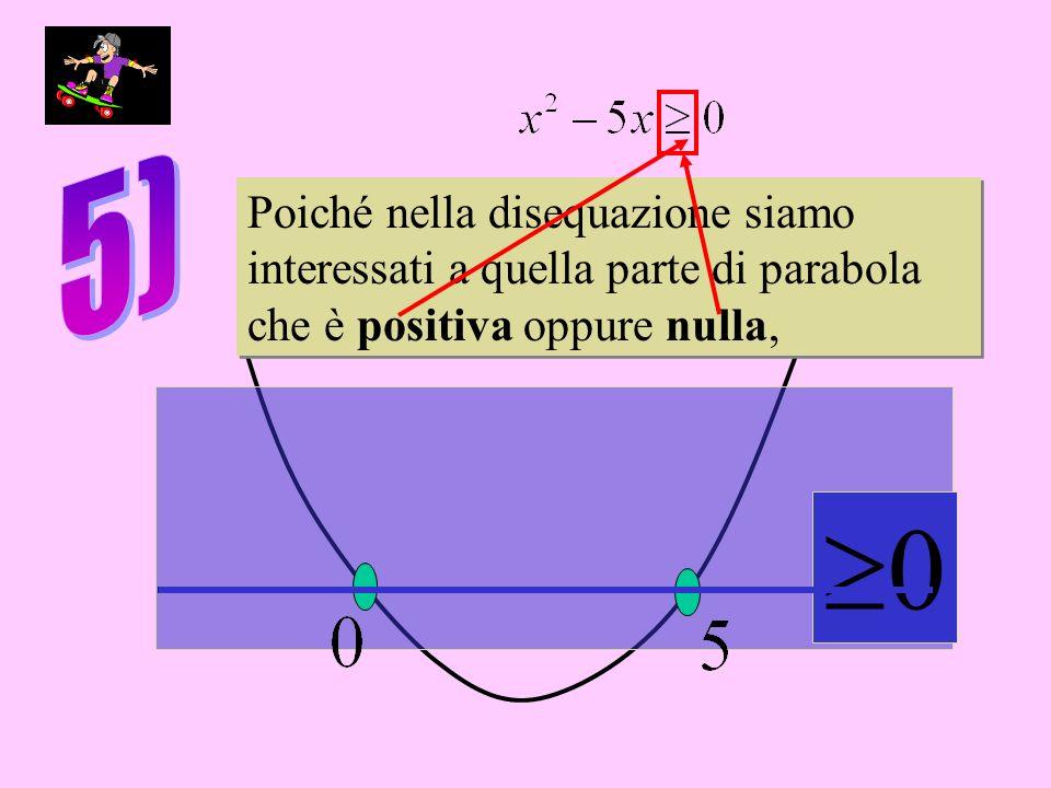 Poiché nella disequazione siamo interessati a quella parte di parabola che è positiva oppure nulla, Poiché nella disequazione siamo interessati a quella parte di parabola che è positiva oppure nulla, 0