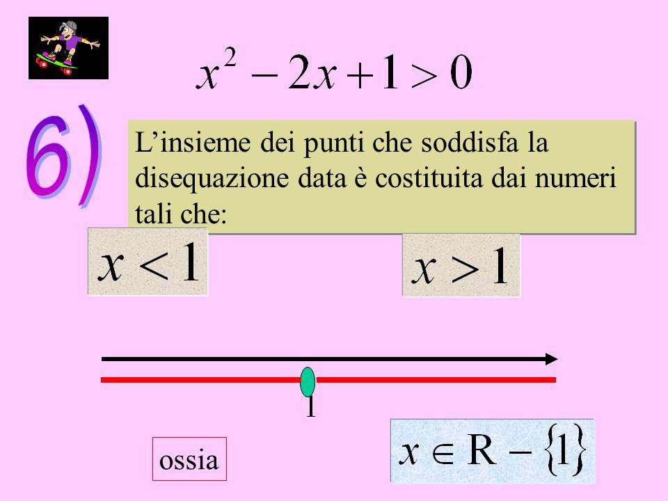 Linsieme dei punti che soddisfa la disequazione data è costituita dai numeri tali che: Linsieme dei punti che soddisfa la disequazione data è costituita dai numeri tali che: ossia