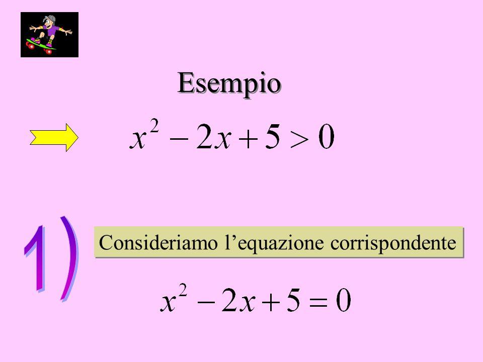 Consideriamo lequazione corrispondente Consideriamo lequazione corrispondente Esempio