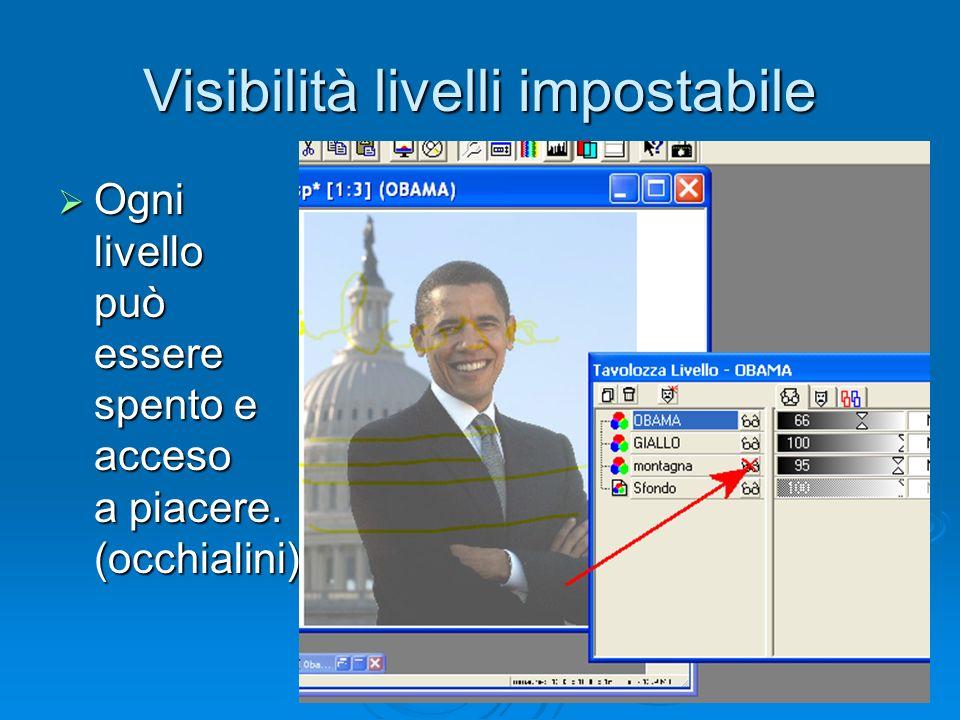 Visibilità livelli impostabile Ogni livello può essere spento e acceso a piacere.