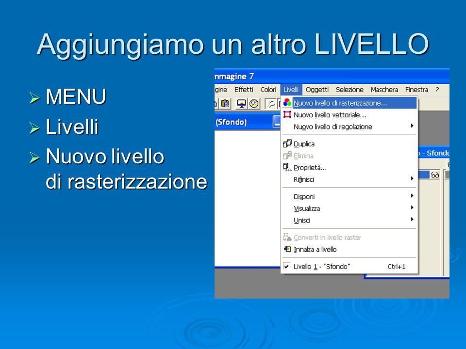 Aggiungiamo un altro LIVELLO MENU MENU Livelli Livelli Nuovo livello di rasterizzazione Nuovo livello di rasterizzazione