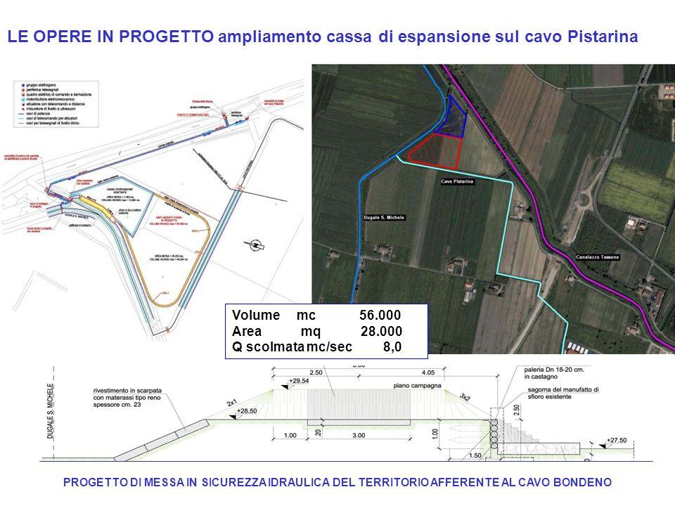 LE OPERE IN PROGETTO ampliamento cassa di espansione sul cavo Pistarina PROGETTO DI MESSA IN SICUREZZA IDRAULICA DEL TERRITORIO AFFERENTE AL CAVO BOND