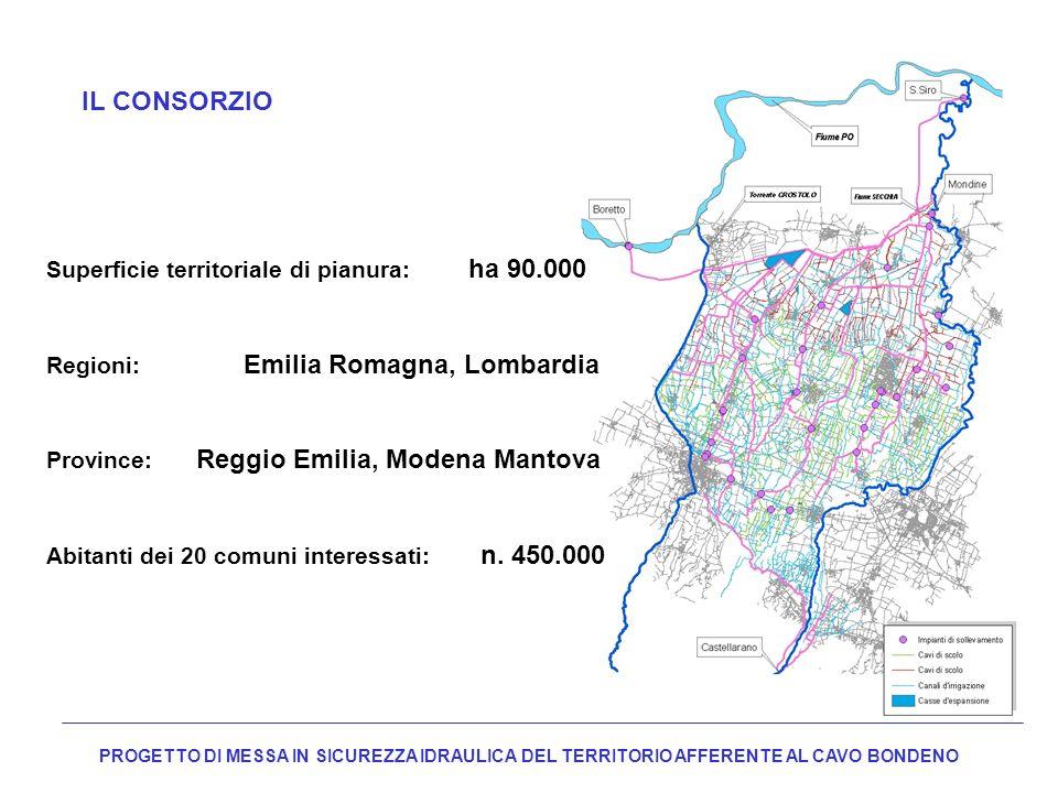 Superficie territoriale di pianura: ha 90.000 Regioni: Emilia Romagna, Lombardia Province: Reggio Emilia, Modena Mantova Abitanti dei 20 comuni intere