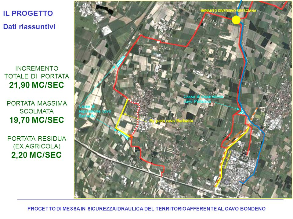 LE OPERE IN PROGETTO ampliamento cassa di espansione sul cavo Pistarina PROGETTO DI MESSA IN SICUREZZA IDRAULICA DEL TERRITORIO AFFERENTE AL CAVO BONDENO Volume mc 56.000 Area mq 28.000 Q scolmata mc/sec 8,0
