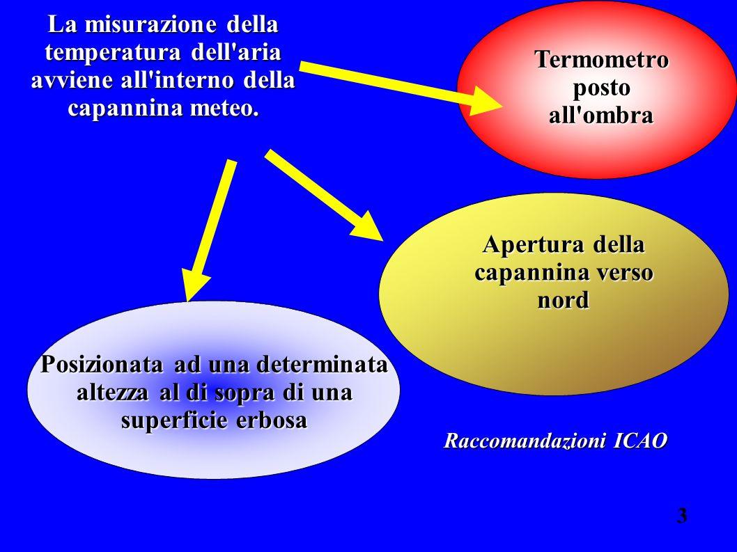 3 La misurazione della temperatura dell aria avviene all interno della capannina meteo.