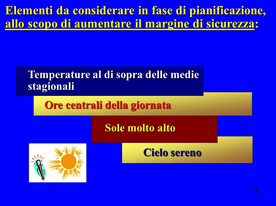 7 Elementi da considerare in fase di pianificazione, allo scopo di aumentare il margine di sicurezza: Temperature al di sopra delle medie stagionali Ore centrali della giornata Sole molto alto Cielo sereno