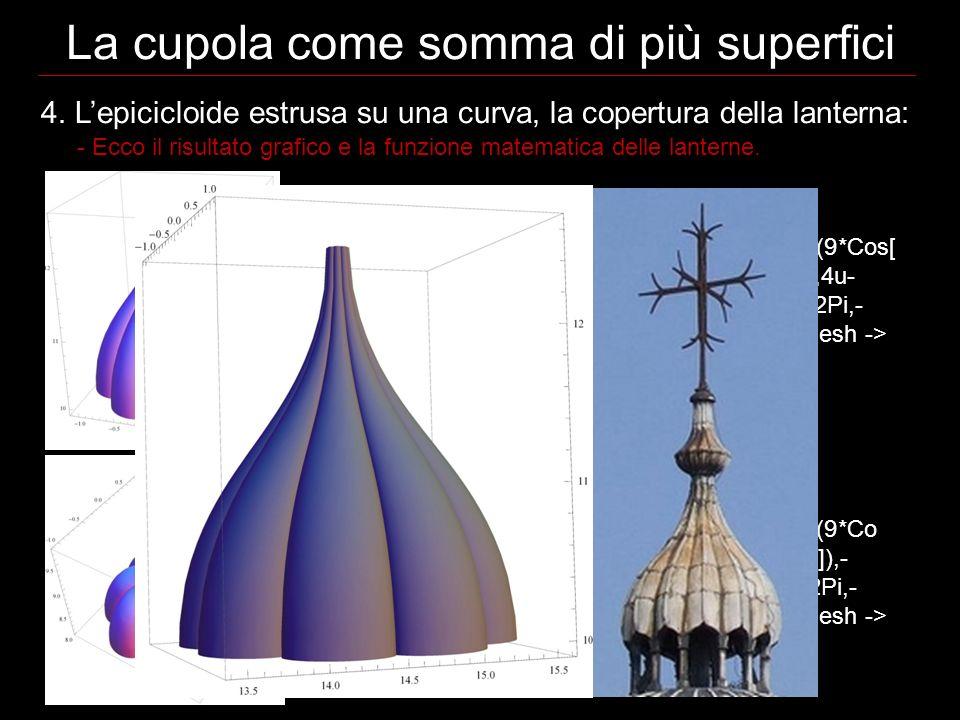 La cupola come somma di più superfici 4.