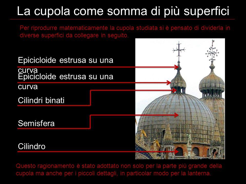 La cupola come somma di più superfici 1.