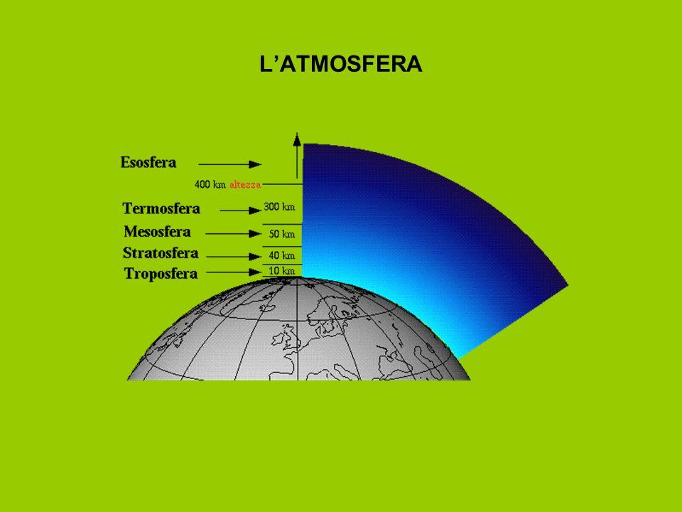Troposfera La troposfera inizia dalla superficie terrestre e si estende fino a 14.500 metri di altezza.