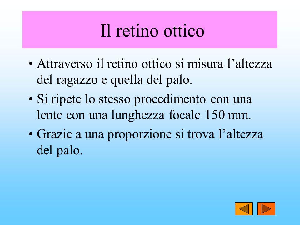 Il retino ottico Attraverso il retino ottico si misura laltezza del ragazzo e quella del palo. Si ripete lo stesso procedimento con una lente con una