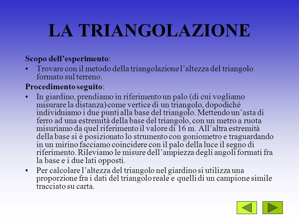 Scopo dellesperimento: Trovare con il metodo della triangolazione laltezza del triangolo formato sul terreno. Procedimento seguito: In giardino, prend