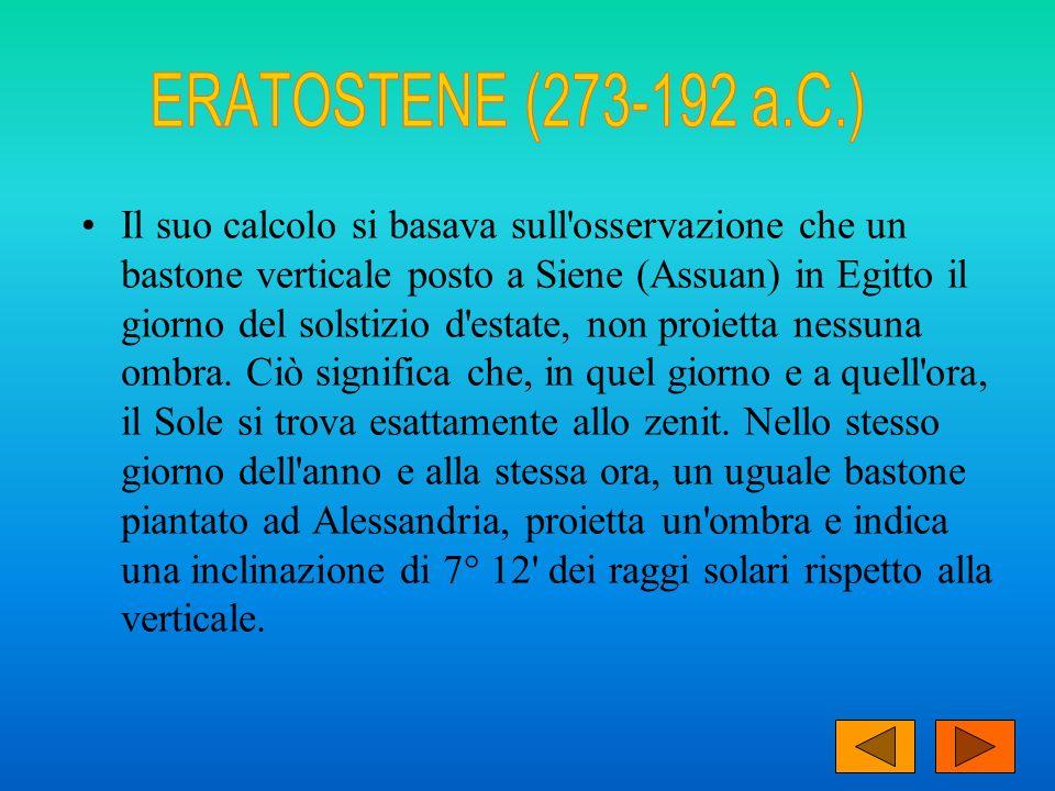 Il suo calcolo si basava sull'osservazione che un bastone verticale posto a Siene (Assuan) in Egitto il giorno del solstizio d'estate, non proietta ne