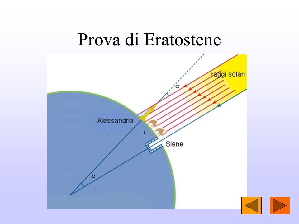 Prova di Eratostene