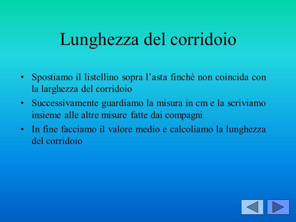 Scopo dellesperimento: Trovare con il metodo della triangolazione laltezza del triangolo formato sul terreno.