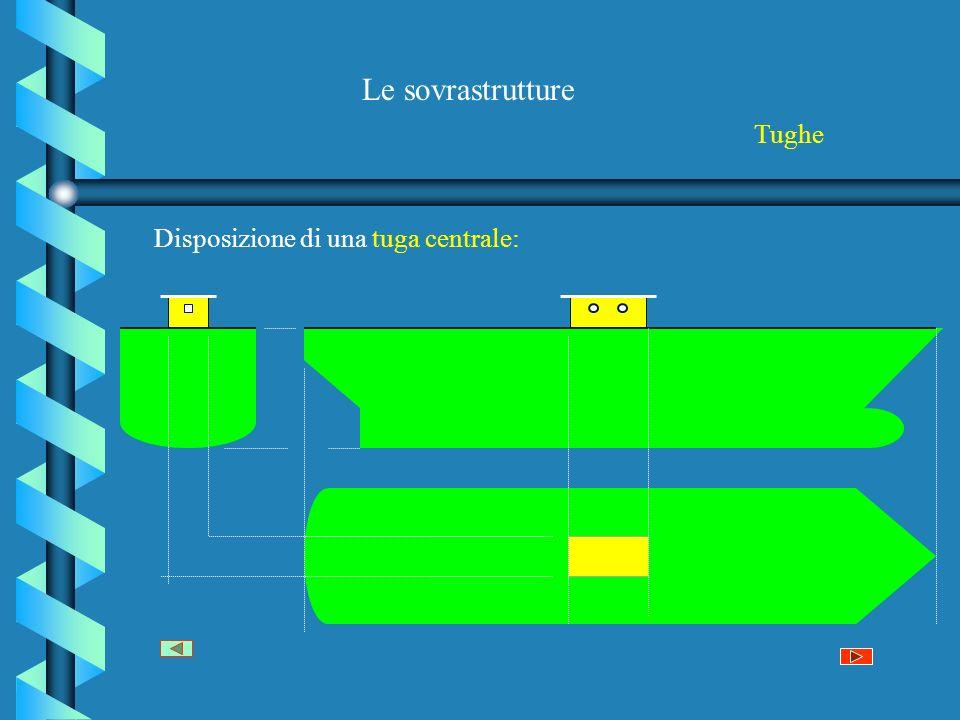 Le sovrastrutture Tughe Disposizione di una tuga centrale: