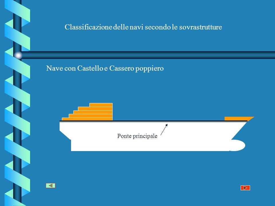 Classificazione delle navi secondo le sovrastrutture Ponte principale Nave con Castello e Cassero poppiero
