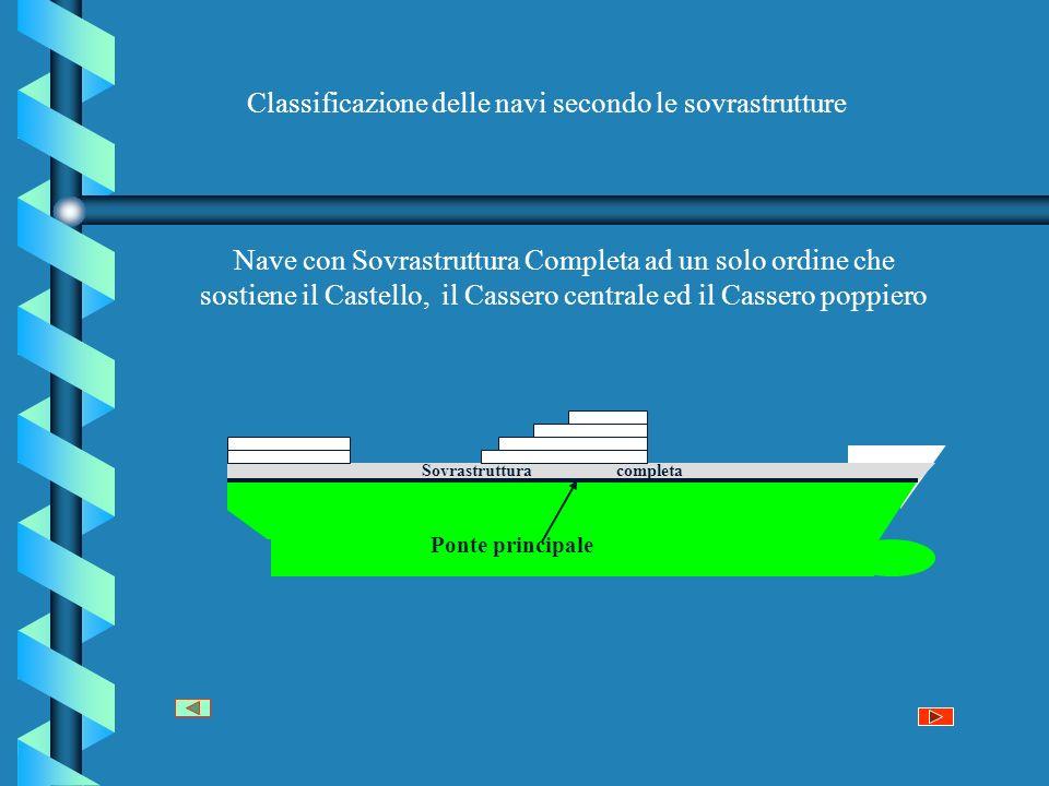 Classificazione delle navi secondo le sovrastrutture Ponte principale Sovrastruttura completa Nave con Sovrastruttura Completa ad un solo ordine che sostiene il Castello, il Cassero centrale ed il Cassero poppiero