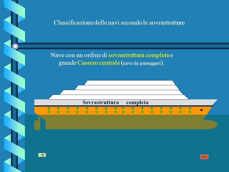 Nave con un ordine di sovrastruttura completa e grande Cassero centrale ( nave da passeggeri ). Sovrastruttura completa