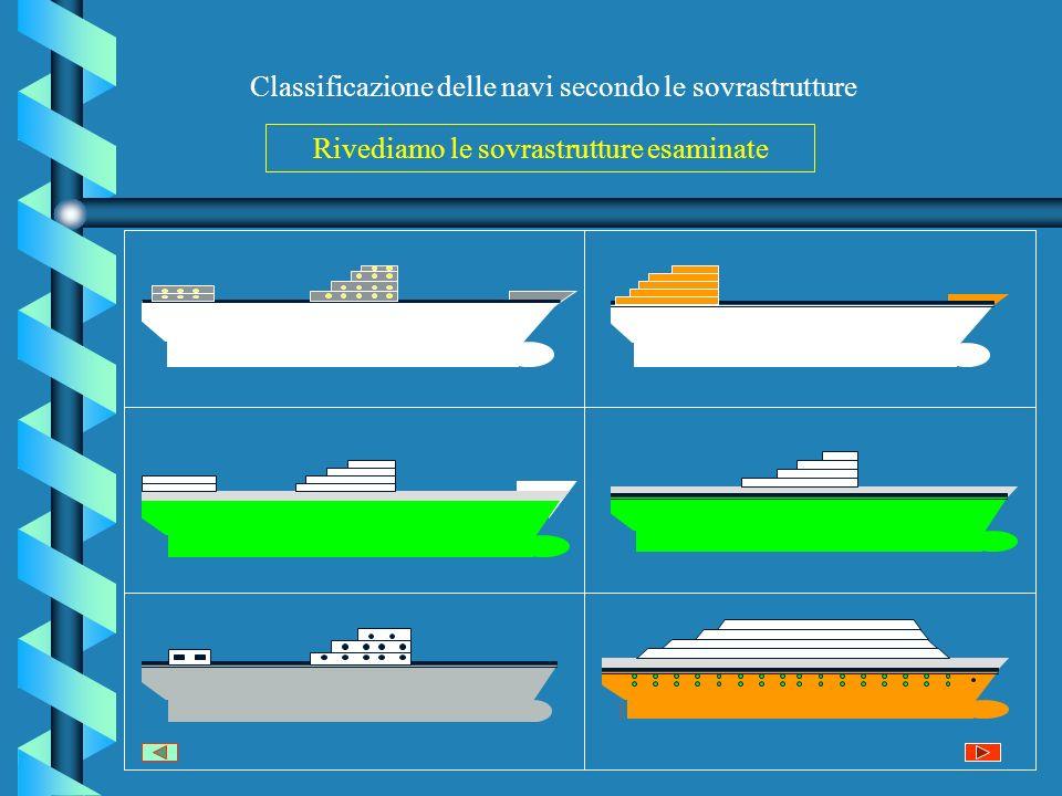 Classificazione delle navi secondo le sovrastrutture Rivediamo le sovrastrutture esaminate