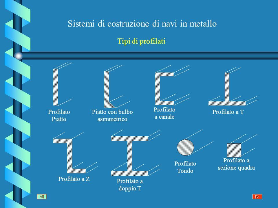 Sistemi di costruzione di navi in metallo Tipi di profilati Profilato Piatto Piatto con bulbo asimmetrico Profilato a canale Profilato a T Profilato a Z Profilato a doppio T Profilato Tondo Profilato a sezione quadra