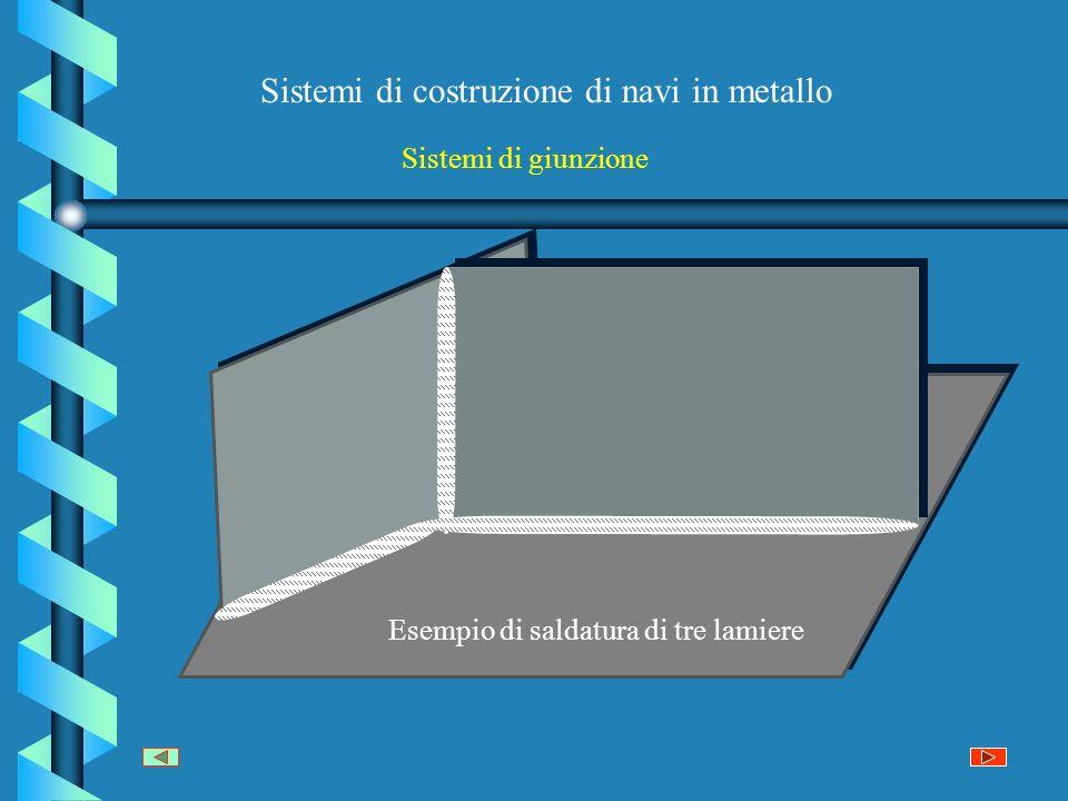 Sistemi di costruzione di navi in metallo Sistemi di giunzione Esempio di saldatura di tre lamiere