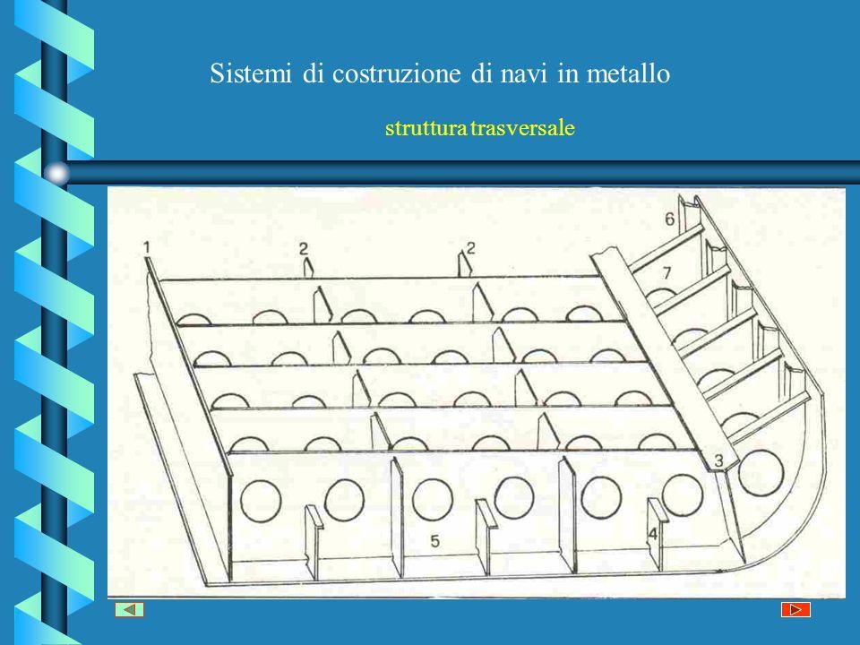 Sistemi di costruzione di navi in metallo struttura trasversale