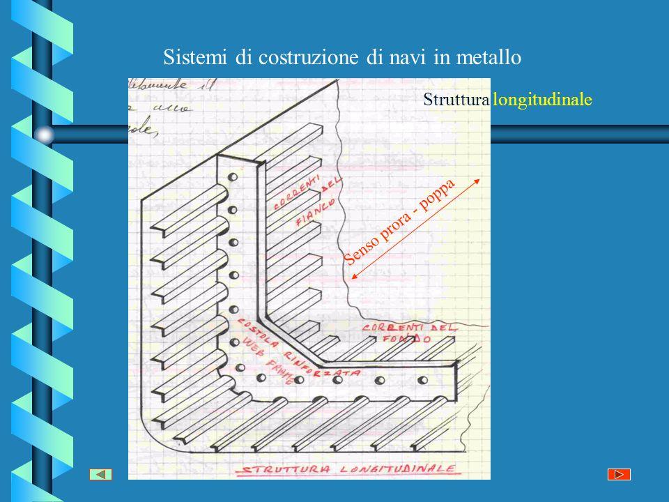 Sistemi di costruzione di navi in metallo Struttura longitudinale Senso prora - poppa