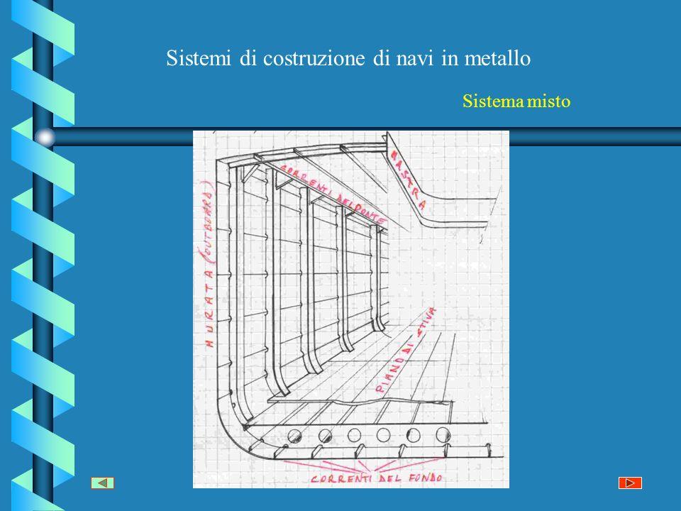 Sistemi di costruzione di navi in metallo Sistema misto