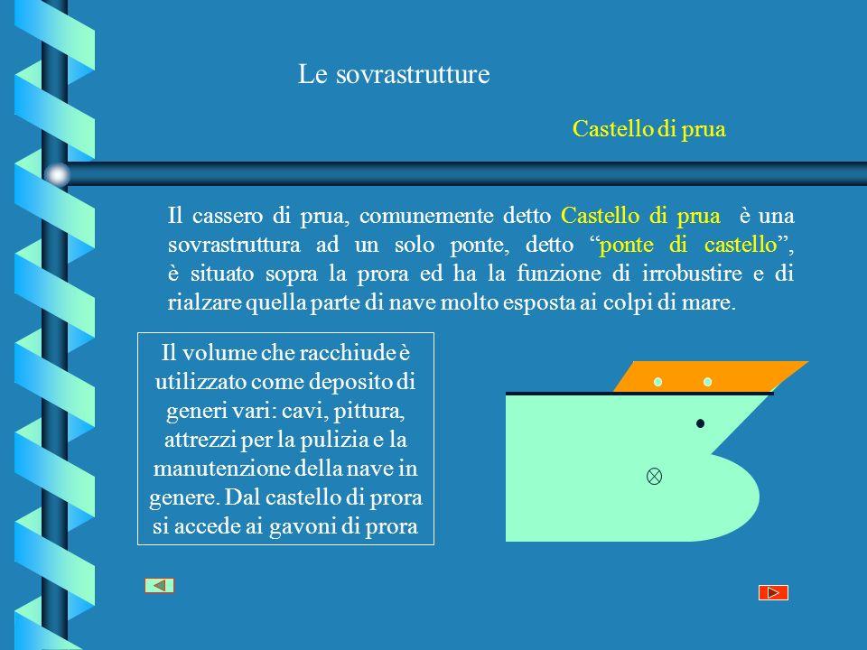 Le sovrastrutture Il Cassero centrale è quella sovrastruttura, a più ponti, che si trova nella parte maestra della nave ed è utilizzata per alloggi, locali di rappresentanza e per la condotta della navigazione.