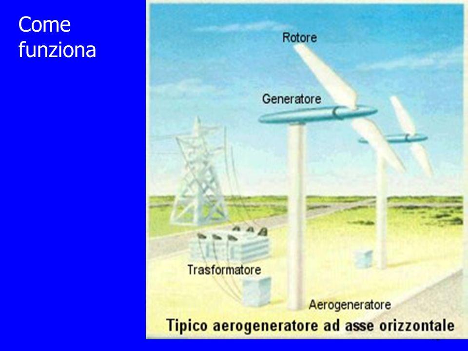 17 Lenergia eolica per la produzione di energia elettrica è ormai una realtà. Sono però ancora tante le sfide da affontare…