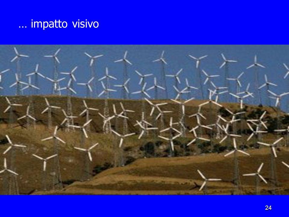 23 Le wind – farm e lambiente impatto visivo prima dopo
