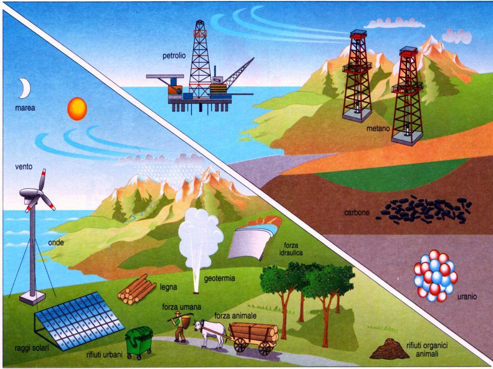 2 Introduzione Fonti di energia: uno sguardo intorno a noi FONTI ESAURIBILI >> FONTI ESAURIBILI >> Combustibili fossili: carbone, petrolio, metano Com