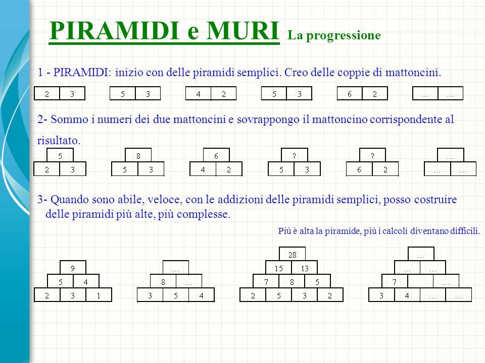 PIRAMIDI e MURI La progressione 1 - PIRAMIDI: inizio con delle piramidi semplici. Creo delle coppie di mattoncini. 2- Sommo i numeri dei due mattoncin